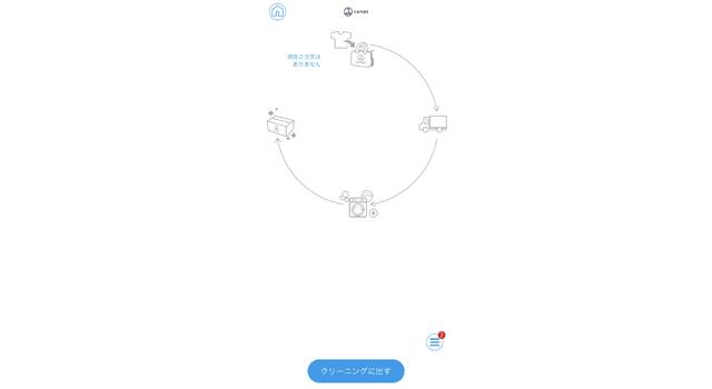 リネットアプリのメインメニュー