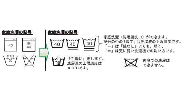 洗い方に関する洗濯表示